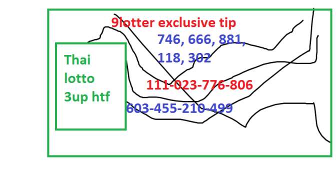3up htf for 16th may 2014 thai lotto exclusive tip