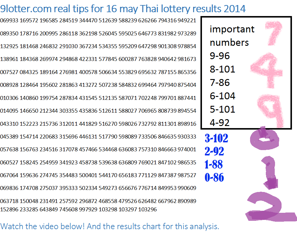 4 digit lottery strategies winning lotto tickets