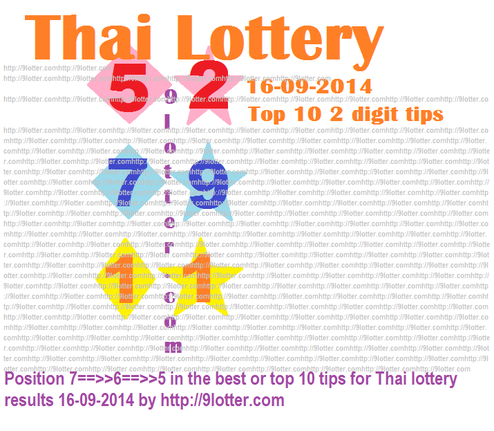 Thai lottery results 16 9 2014 top 10 tips