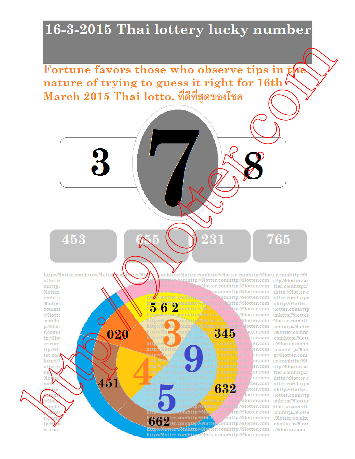 16-3-2015 Thai lottery lucky numbers