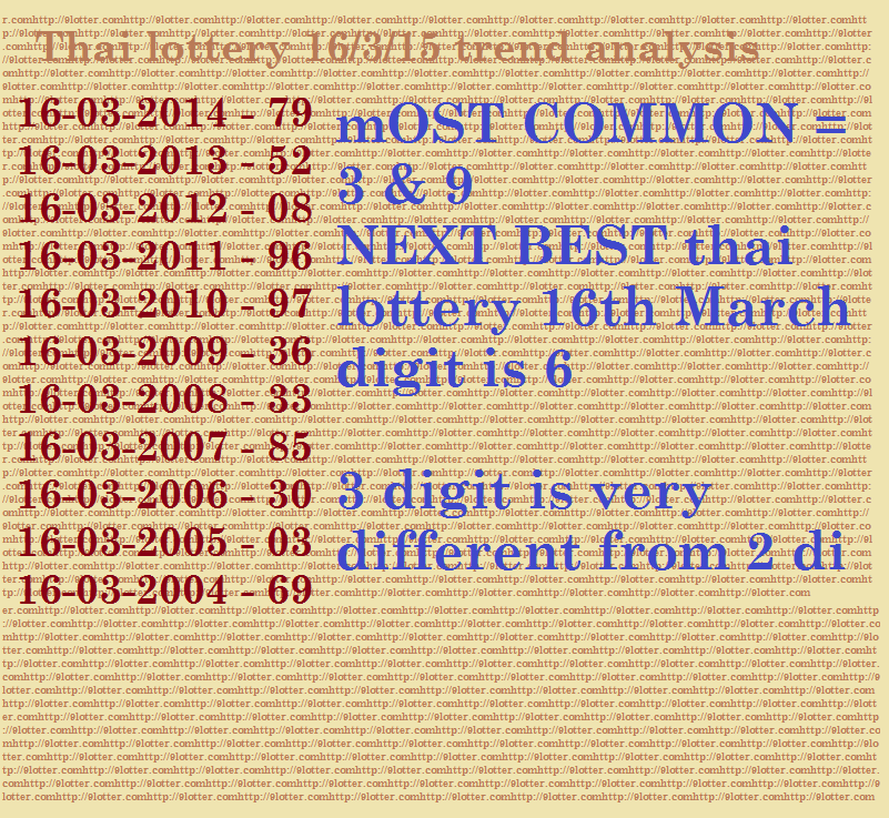Thai lottery 16-3-2015 trend analysis