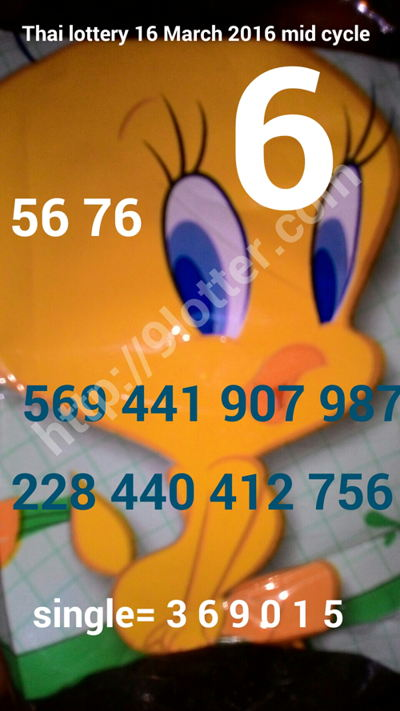 Thai lottery 16 March 2016 Mid cycle
