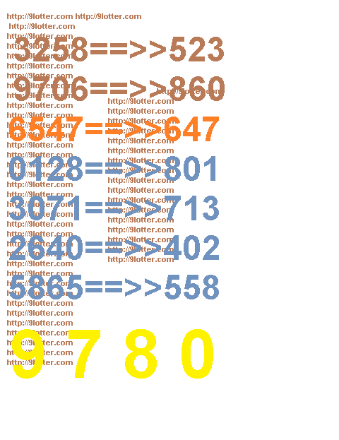 cut digit tip thai lottery 16 05 2016
