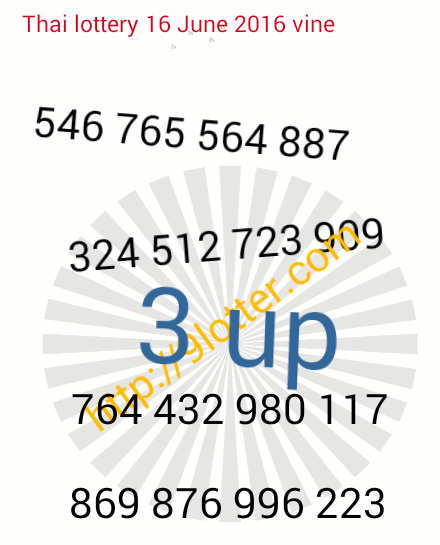 Thai lottery 16 June 2016 vine