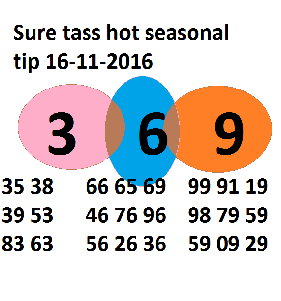 super-tass-hot-seasonal-tip-16-11-2016