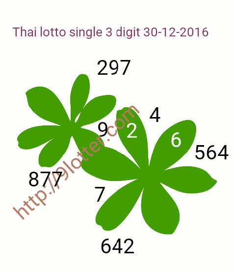 Single 3up Thai lottery 30 December 2016 game paper