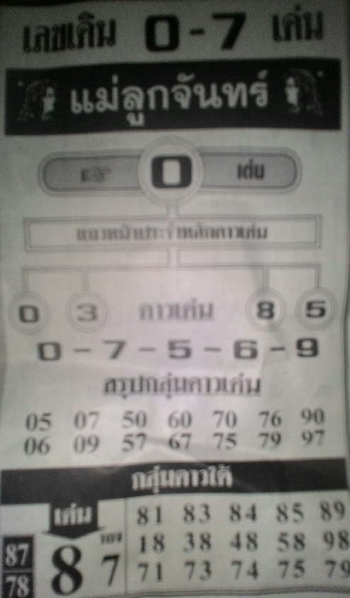 Zero for Thailand lottery 01-02-2017