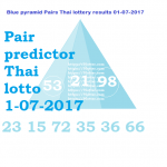 pair predictor Thai lottery results 01-07-2017