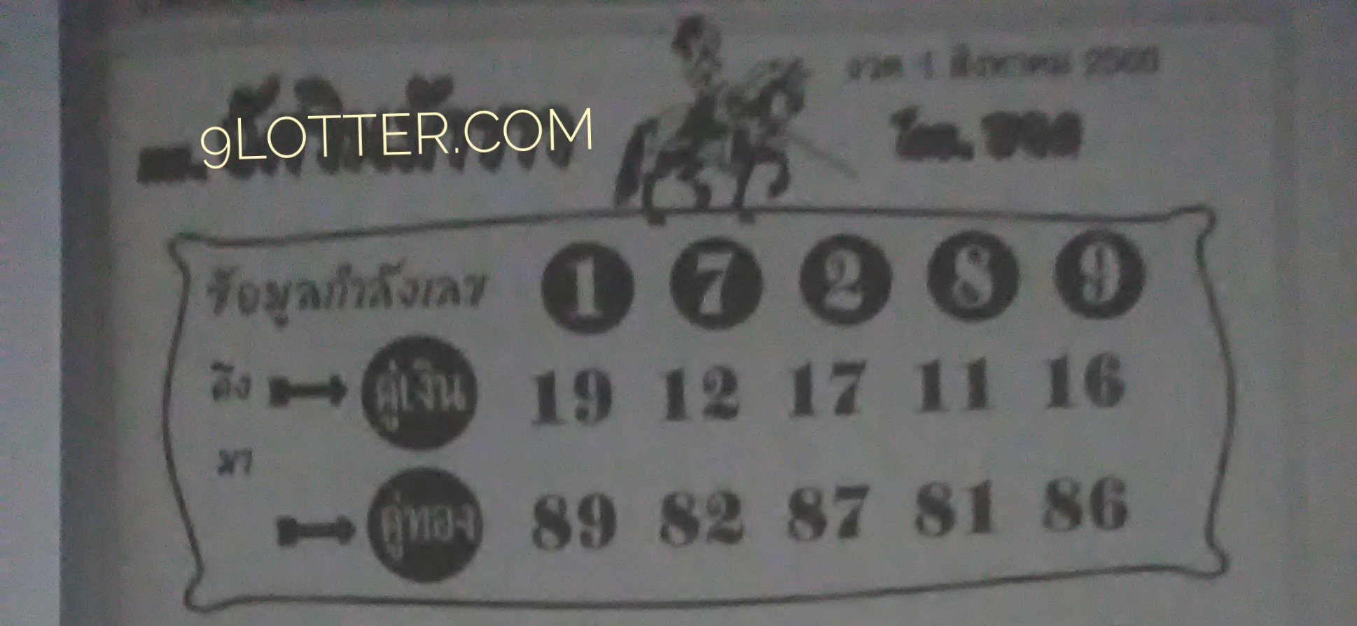 Combo of best Thai lottery 1-8-2017 estimates