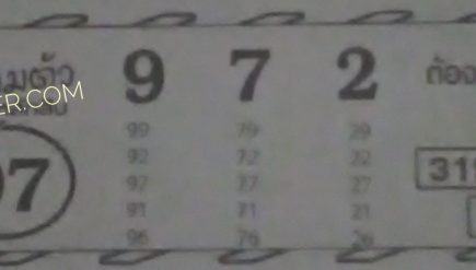 Important or not Thai lotto 1/8/2017 August draw down