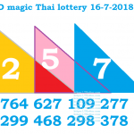 3D Magic Thai lottery 16-7-2018