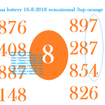 Thai lottery 16-8-2018 sensational 3up orange tip