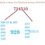 break it down for Thailand lottery 16 9 2018