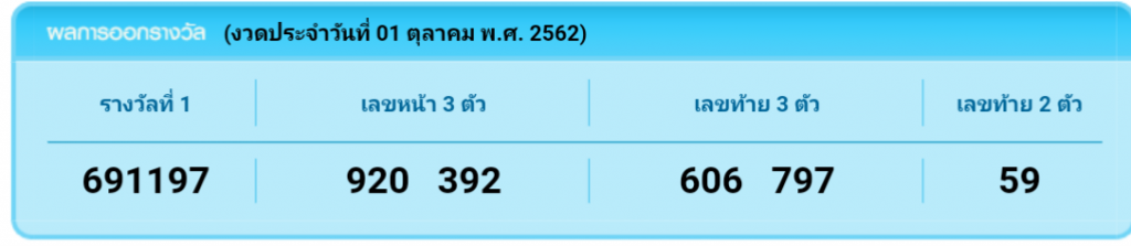Thai lottery results 1-10-2019 declared a short while ago
