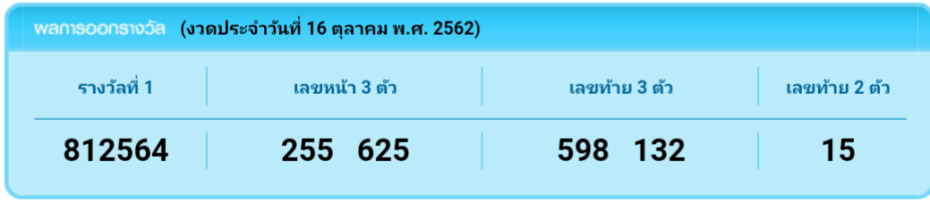Thai lottery results 16-10-2019