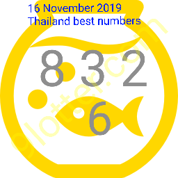 16 November 2019 Thai lottery best numbers