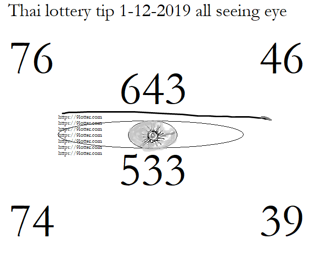 Thai lottery 1-12-2019 tips all seeing eye