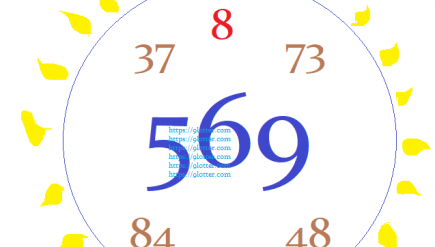 Thai lottery 16-12-2019 blazing hot digits