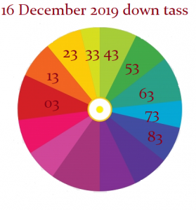 Thai lottery 16 December 2019 down tass