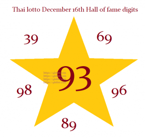Thai lotto December 16th Hall of fame digits