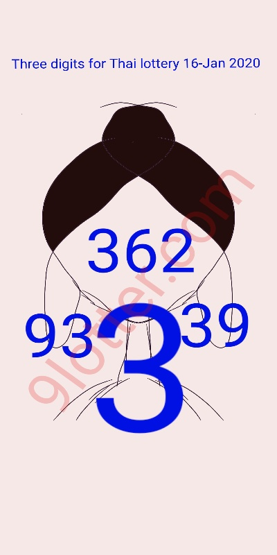 Thai lottery 16-1-2020 most important number