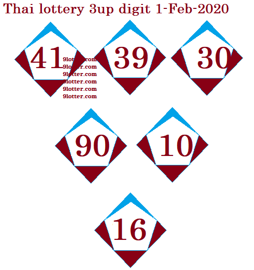 Thai lottery 3up digit 1-Feb-2020