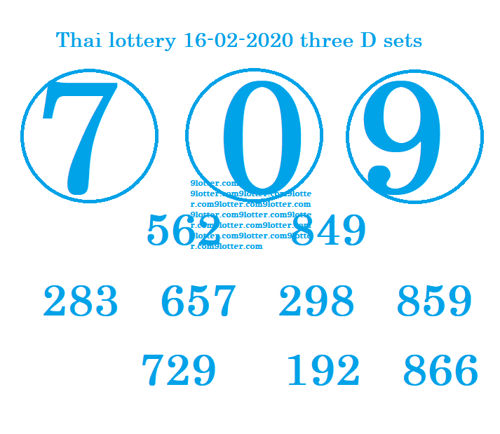 Thai lottery 16-02-2020 Three D sets