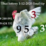 Thai-lottery-1-12-2020-formal-tip by 9lotter.com