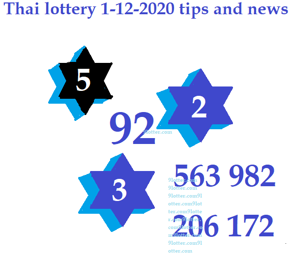 Thai lottery 1-12-2020 tips important numbers